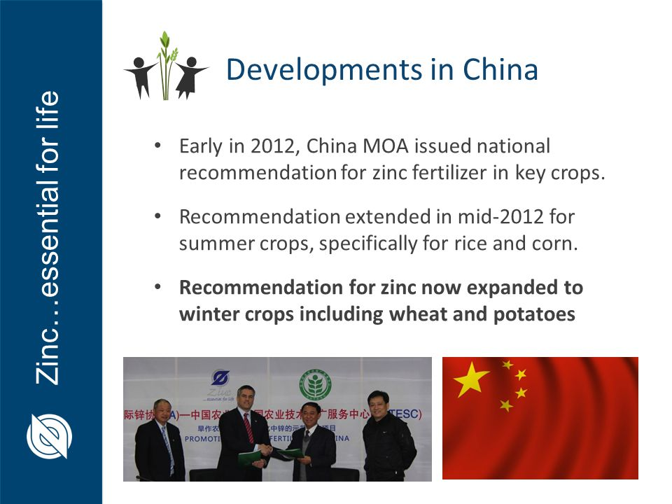 Zinc…essential for life Early in 2012, China MOA issued national recommendation for zinc fertilizer in key crops. Recommendation extended in mid-2012
