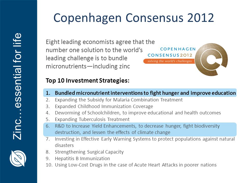Zinc…essential for life Copenhagen Consensus 2012 Eight leading economists agree that the number one solution to the world's leading challenge is to bundle micronutrients—including zinc Top 10 Investment Strategies: 1.Bundled micronutrient interventions to fight hunger and improve education 2.Expanding the Subsidy for Malaria Combination Treatment 3.Expanded Childhood Immunization Coverage 4.Deworming of Schoolchildren, to improve educational and health outcomes 5.Expanding Tuberculosis Treatment 6.R&D to Increase Yield Enhancements, to decrease hunger, fight biodiversity destruction, and lessen the effects of climate change 7.Investing in Effective Early Warning Systems to protect populations against natural disasters 8.Strengthening Surgical Capacity 9.Hepatitis B Immunization 10.Using Low‐Cost Drugs in the case of Acute Heart Attacks in poorer nations