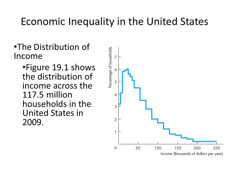 What caused economics inequality.