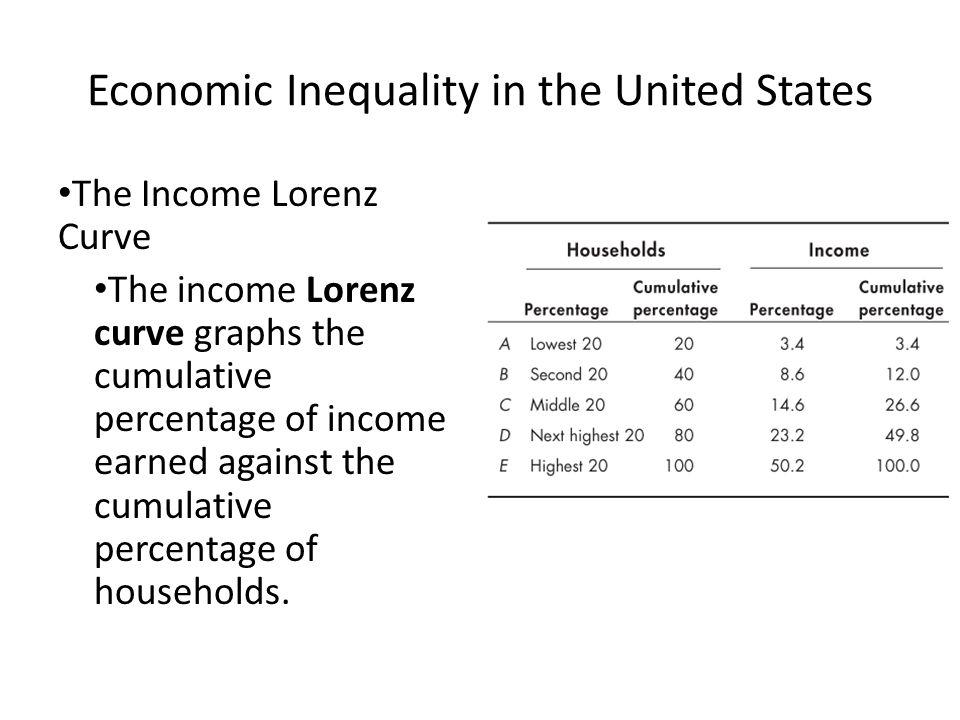 Income Redistribution Three main ways: 1.Progressive Income taxes 2.