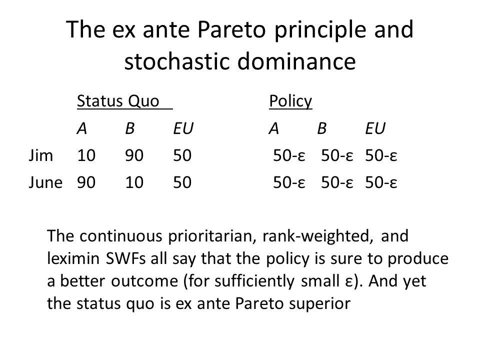 The ex ante Pareto principle and stochastic dominance Status QuoPolicy AB EU ABEU Jim109050 50-ε 50-ε 50-ε June9010 50 50-ε 50-ε 50-ε The continuous p