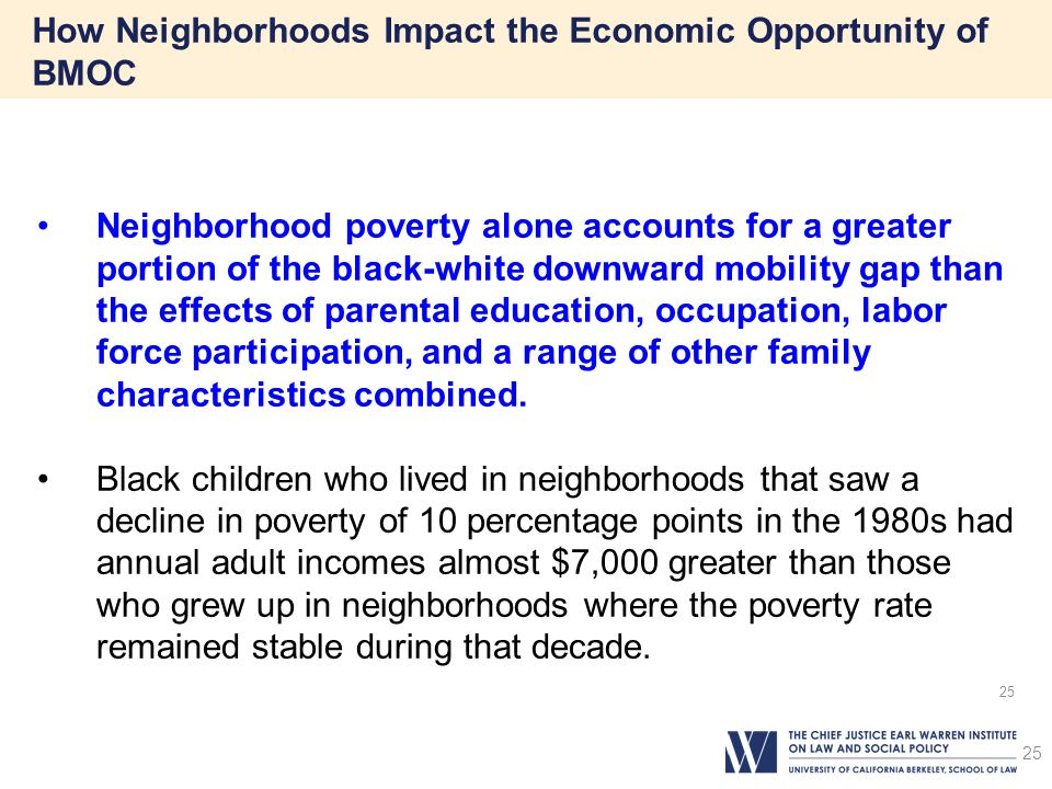 25 Neighborhood poverty alone accounts for a greater portion of the black-white downward mobility gap than the effects of parental education, occupation, labor force participation, and a range of other family characteristics combined.
