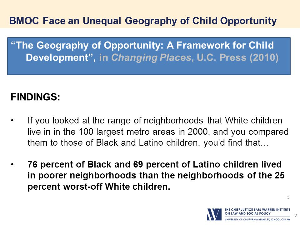 5 BMOC Face an Unequal Geography of Child Opportunity 5 FINDINGS: If you looked at the range of neighborhoods that White children live in in the 100 largest metro areas in 2000, and you compared them to those of Black and Latino children, you'd find that… 76 percent of Black and 69 percent of Latino children lived in poorer neighborhoods than the neighborhoods of the 25 percent worst-off White children.
