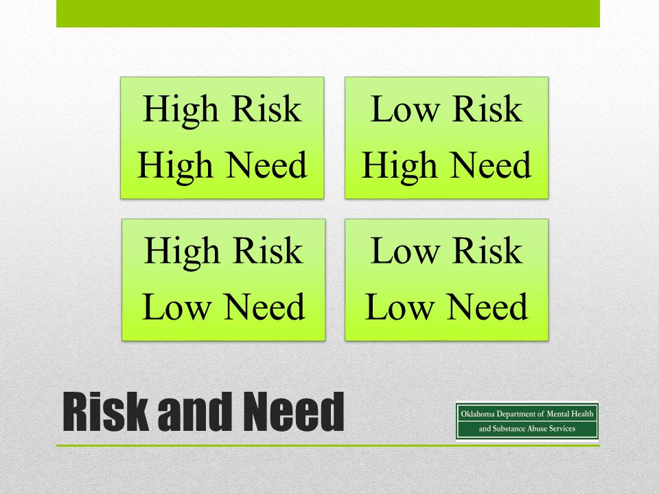 Risk and Need High Risk High Need Low Risk High Need High Risk Low Need Low Risk Low Need