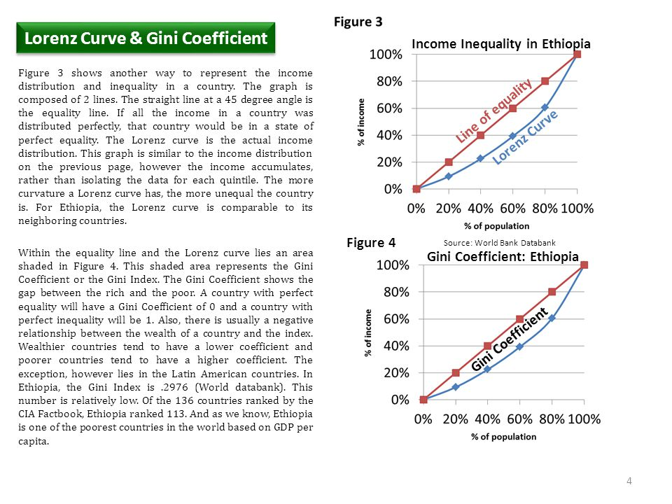 Lorenz Curve & Gini Coefficient Figure 3 shows another way to represent the income distribution and inequality in a country. The graph is composed of