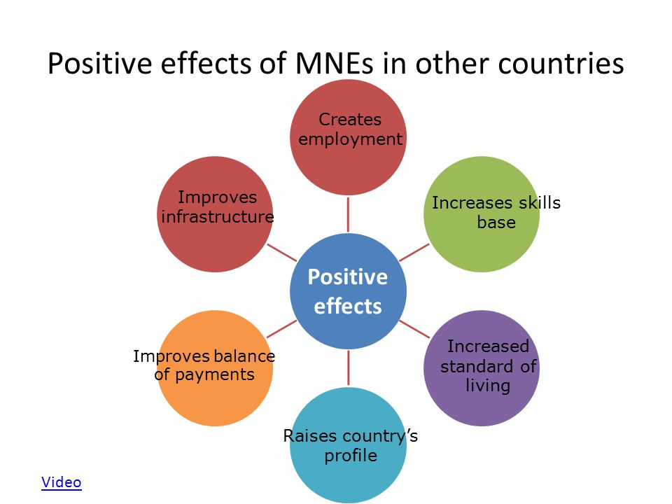Positive effects Creates employment Increases skills base Increased standard of living Raises country's profile Improves balance of payments Improves