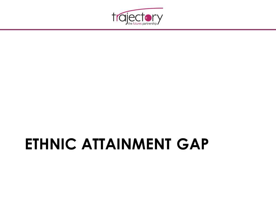 ETHNIC ATTAINMENT GAP