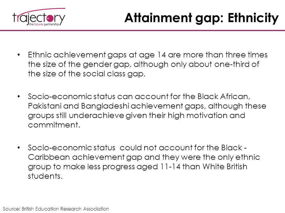 Attainment gap: Ethnicity Ethnic achievement gaps at age 14 are more than three times the size of the gender gap, although only about one-third of the size of the social class gap.