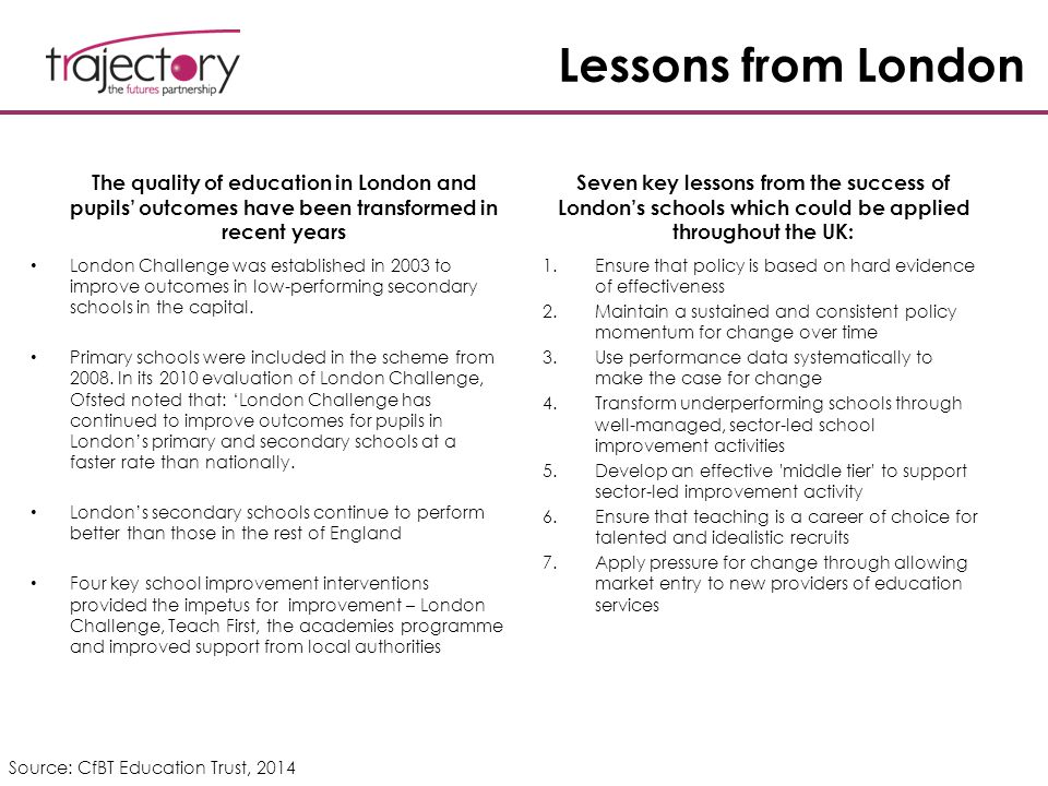 Lessons from London The quality of education in London and pupils' outcomes have been transformed in recent years London Challenge was established in 2003 to improve outcomes in low-performing secondary schools in the capital.