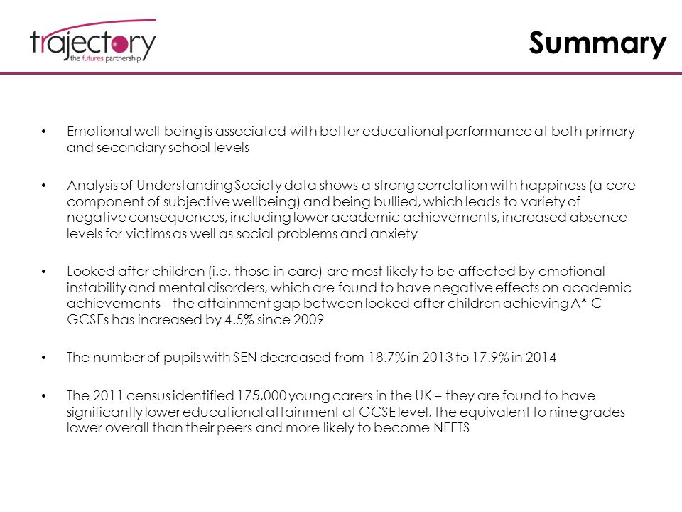 Summary Emotional well-being is associated with better educational performance at both primary and secondary school levels Analysis of Understanding Society data shows a strong correlation with happiness (a core component of subjective wellbeing) and being bullied, which leads to variety of negative consequences, including lower academic achievements, increased absence levels for victims as well as social problems and anxiety Looked after children (i.e.