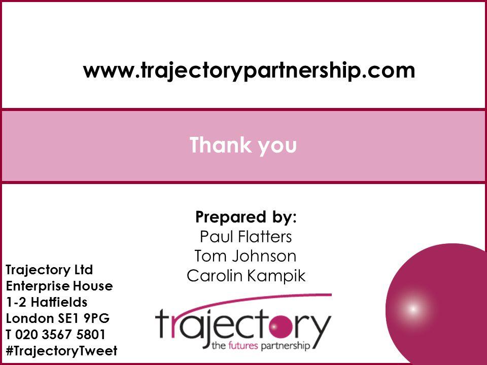 Thank you Trajectory Ltd Enterprise House 1-2 Hatfields London SE1 9PG T 020 3567 5801 #TrajectoryTweet www.trajectorypartnership.com Prepared by: Paul Flatters Tom Johnson Carolin Kampik