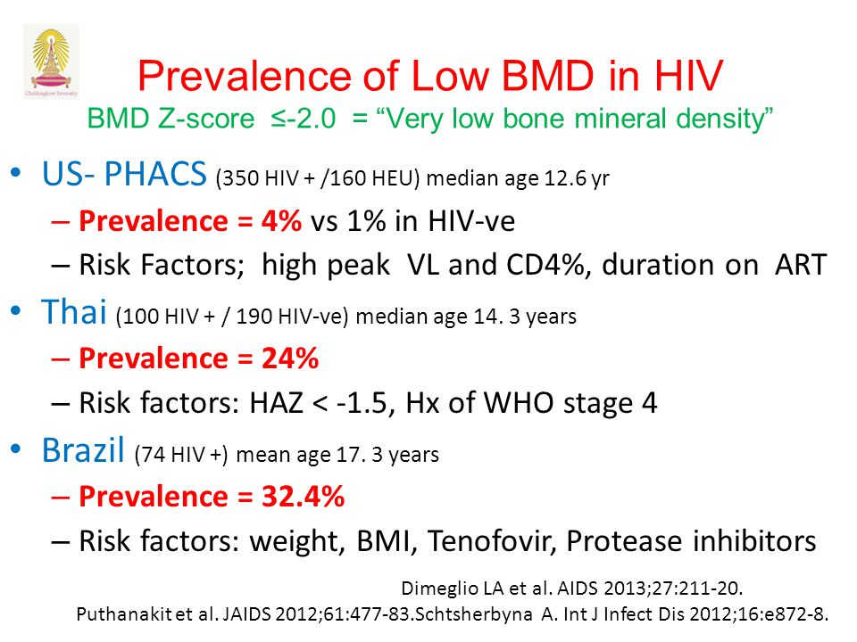 Prevalence of Low BMD in HIV BMD Z-score ≤-2.0 = Very low bone mineral density US- PHACS (350 HIV + /160 HEU) median age 12.6 yr – Prevalence = 4% vs 1% in HIV-ve – Risk Factors; high peak VL and CD4%, duration on ART Thai (100 HIV + / 190 HIV-ve) median age 14.