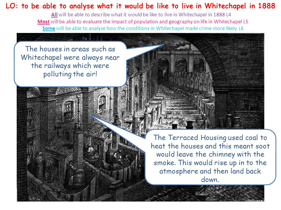 LO: to be able to analyse what it would be like to live in Whitechapel in 1888 All will be able to describe what it would be like to live in Whitechap