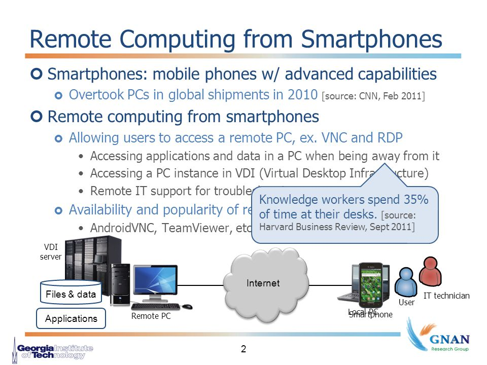 Remote Computing from Smartphones Smartphones: mobile phones w/ advanced capabilities  Overtook PCs in global shipments in 2010 [source: CNN, Feb 2011] Remote computing from smartphones  Allowing users to access a remote PC, ex.