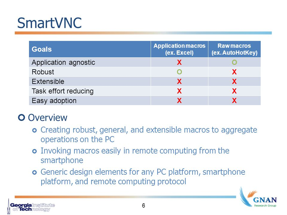 SmartVNC Overview  Creating robust, general, and extensible macros to aggregate operations on the PC  Invoking macros easily in remote computing from the smartphone  Generic design elements for any PC platform, smartphone platform, and remote computing protocol 6 Goals Application macros (ex.