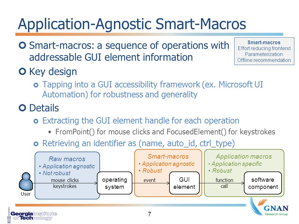 Easy and non-intrusive access to macros from smartphones Key design  Tailored interface in reducing task effort from smartphones with seamless integration into the remote computing client Details  Collapsible overlay on the remote computing client Showing macro playback progress via remote computing  Task effort reduction Grouping macros by applications Automatic application opening Automatic zooming and panning the front-end view to the focused GUI element Fast playback that minimizes time on task Task Effort Reducing Front-end 8 Hide overlay panelScrollable application/macro menuRemote computingOverlay panel Smart-macros Effort reducing frontend Parameterization Offline recommendation