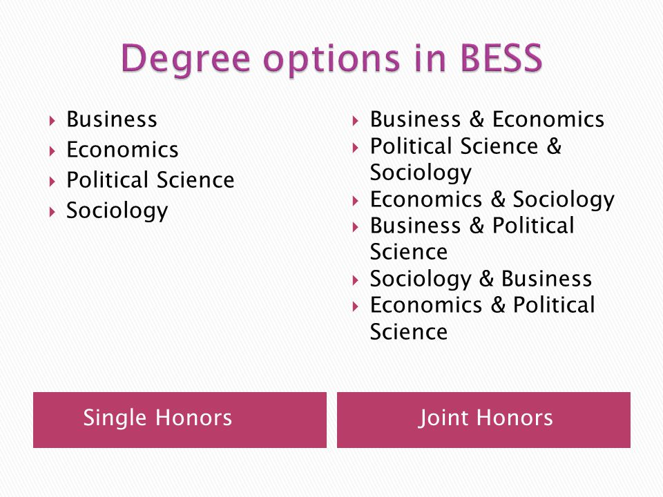 Single HonorsJoint Honors  Business  Economics  Political Science  Sociology  Business & Economics  Political Science & Sociology  Economics & Sociology  Business & Political Science  Sociology & Business  Economics & Political Science