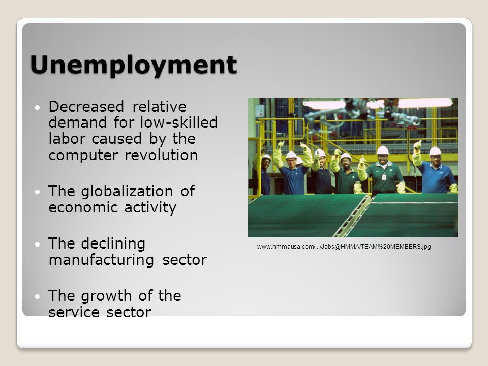 Unemployment Decreased relative demand for low-skilled labor caused by the computer revolution The globalization of economic activity The declining manufacturing sector The growth of the service sector www.hmmausa.com/.../Jobs@HMMA/TEAM%20MEMBERS.jpg