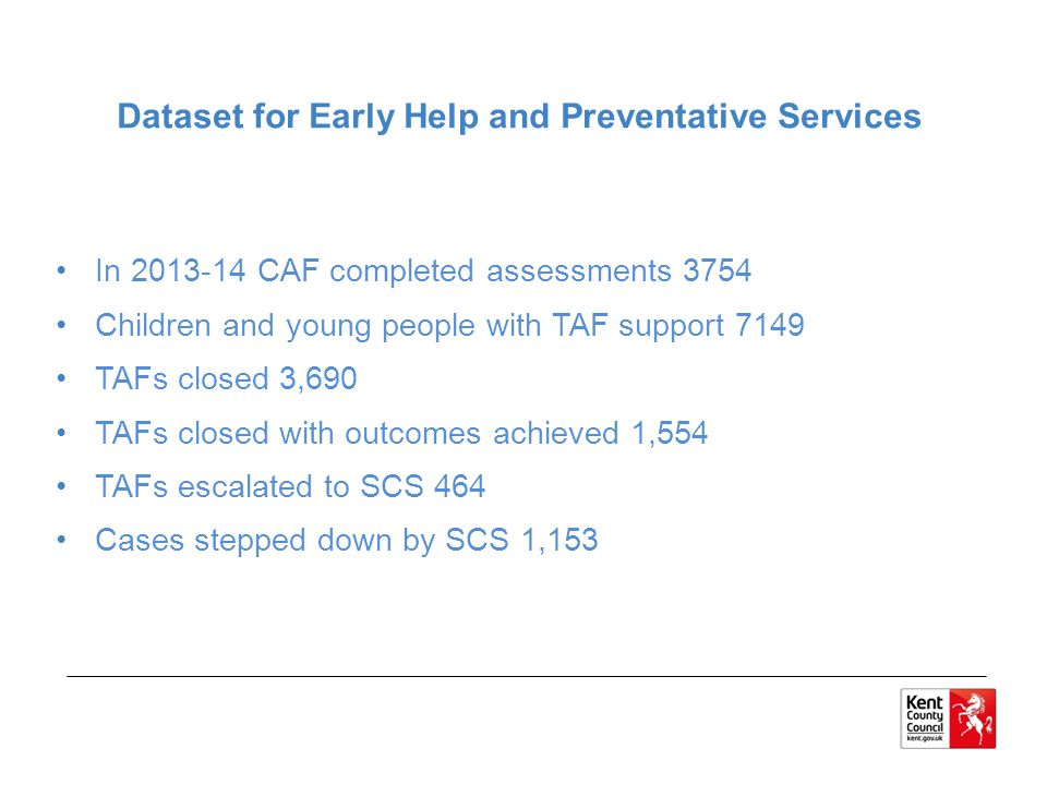 Dataset for Early Help and Preventative Services In 2013-14 CAF completed assessments 3754 Children and young people with TAF support 7149 TAFs closed 3,690 TAFs closed with outcomes achieved 1,554 TAFs escalated to SCS 464 Cases stepped down by SCS 1,153