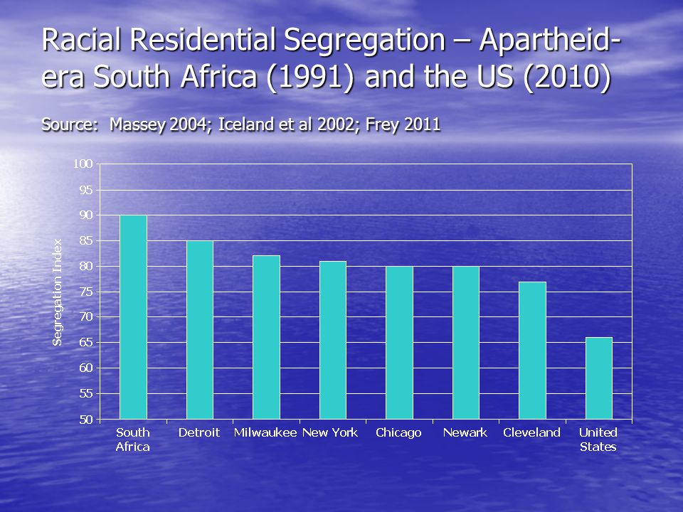 Racial Residential Segregation – Apartheid- era South Africa (1991) and the US (2010) Source: Massey 2004; Iceland et al 2002; Frey 2011