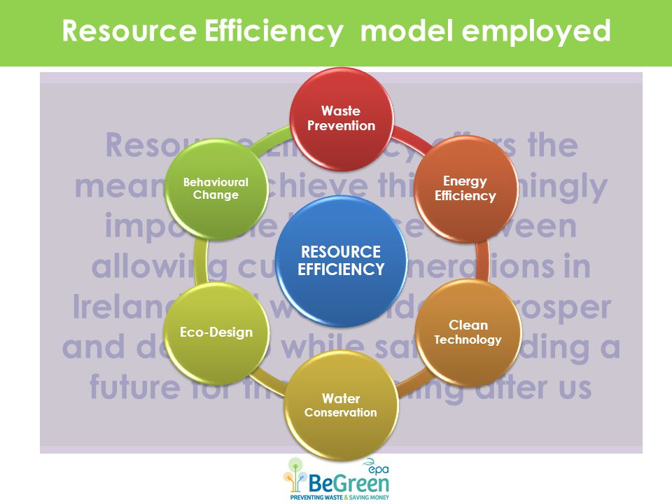 Resource Efficiency offers the means to achieve this seemingly impossible balance between allowing current generations in Ireland and worldwide to prosper and develop while safeguarding a future for those coming after us RESOURCE EFFICIENCY Waste Prevention Energy Efficiency Clean Technology Water Conservation Eco-Design Behavioural Change Resource Efficiency model employed