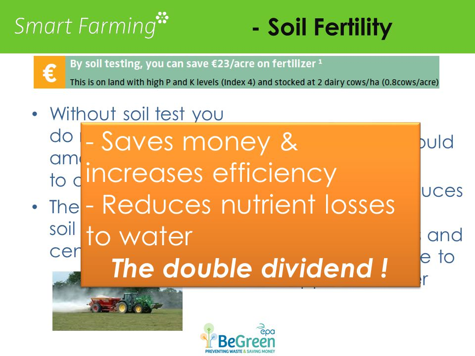 Without soil test you do not know the amount of fertiliser to apply The annual cost of a soil test is 50 cents/ac/year Apply lime it could save you 2 6.3 Low soil pH reduces availability of nutrients in soils and poorer response to applied fertiliser - Saves money & increases efficiency - Reduces nutrient losses to water The double dividend .