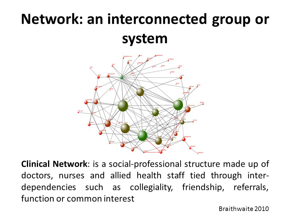 Network: an interconnected group or system Clinical Network: is a social-professional structure made up of doctors, nurses and allied health staff tied through inter- dependencies such as collegiality, friendship, referrals, function or common interest Braithwaite 2010