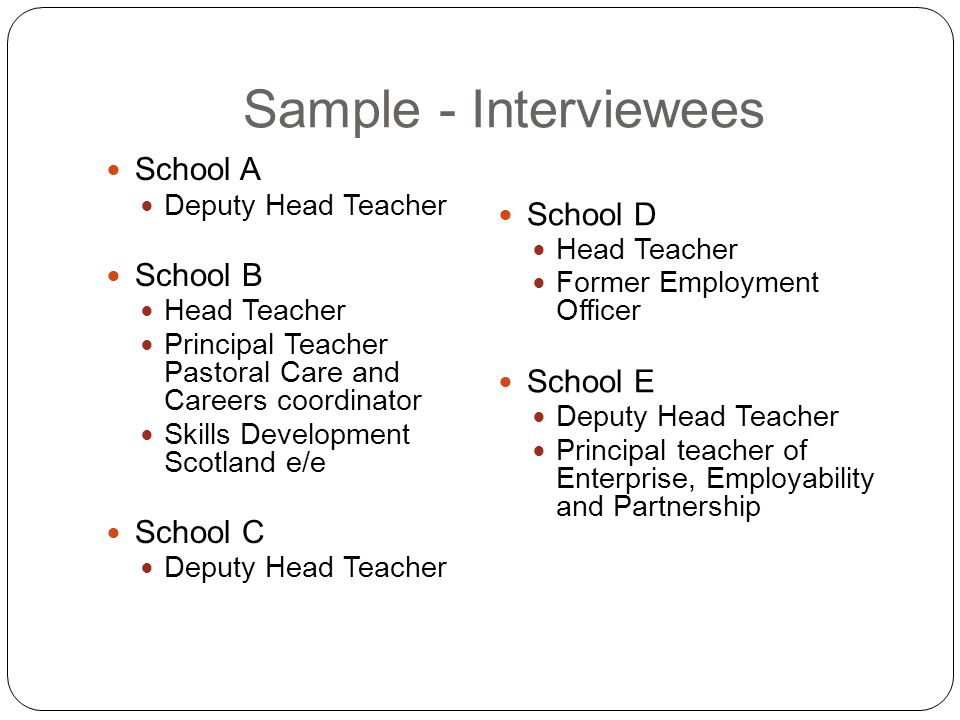 Sample - Interviewees School A Deputy Head Teacher School B Head Teacher Principal Teacher Pastoral Care and Careers coordinator Skills Development Sc