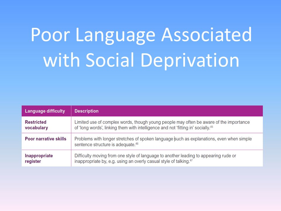 Poor Language Associated with Social Deprivation