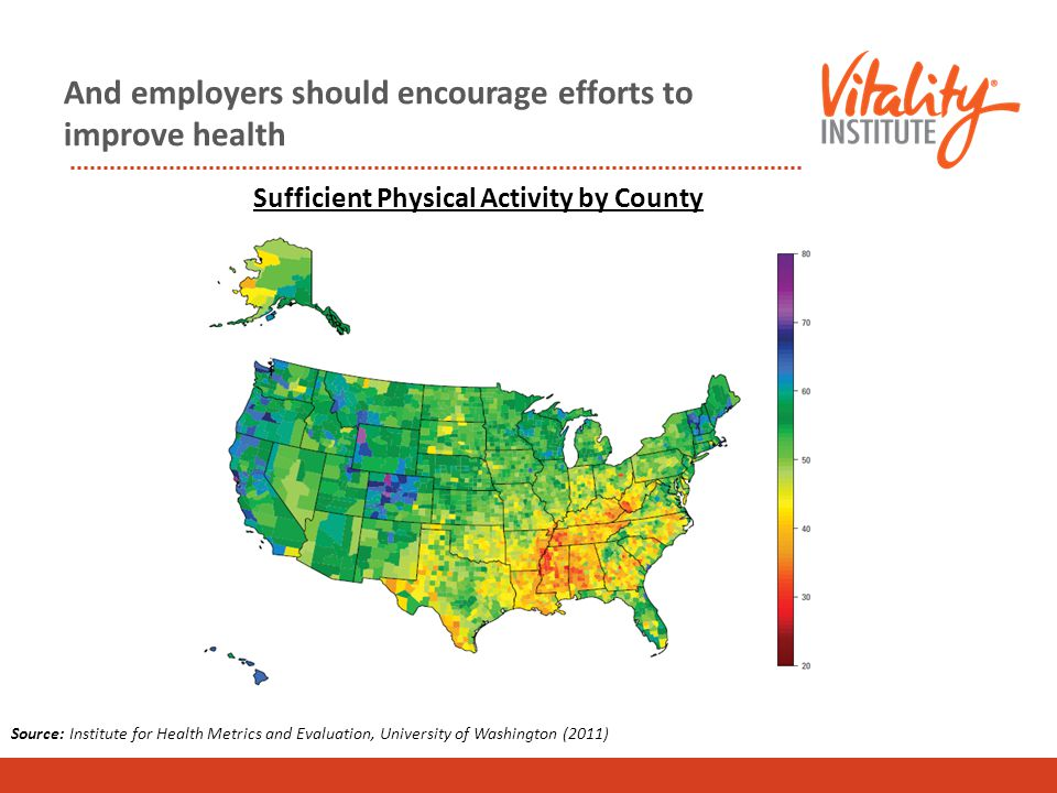 And employers should encourage efforts to improve health Sufficient Physical Activity by County Source: Institute for Health Metrics and Evaluation, U