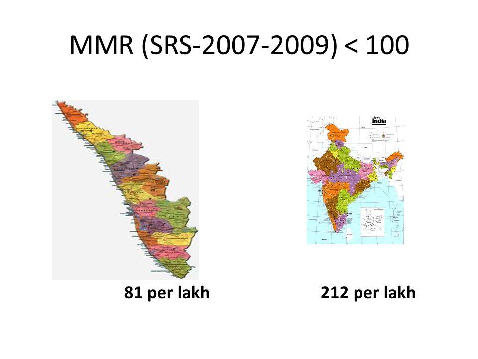 MMR (SRS-2007-2009) < 100 81 per lakh 212 per lakh