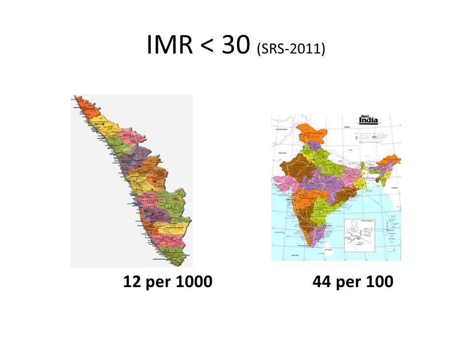 IMR < 30 (SRS-2011) 12 per 1000 44 per 100