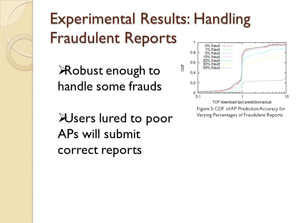 Experimental Results: Handling Fraudulent Reports Figure 5: CDF of AP Prediction Accuracy for Varying Percentages of Fraudulent Reports  Robust enough to handle some frauds  Users lured to poor APs will submit correct reports