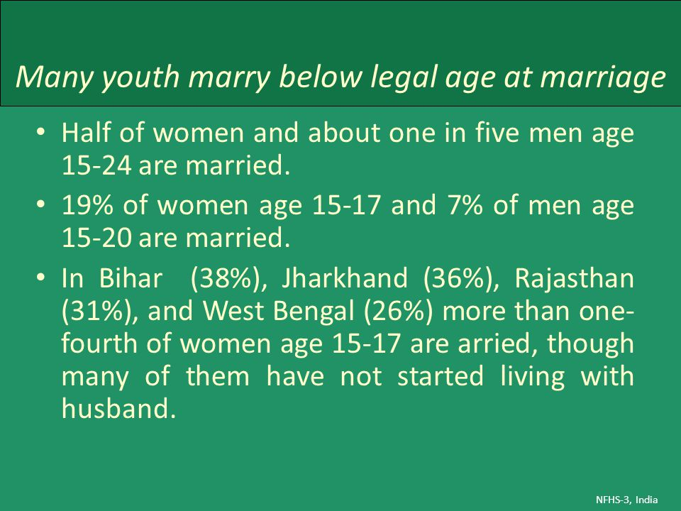Many youth marry below legal age at marriage Half of women and about one in five men age 15-24 are married. 19% of women age 15-17 and 7% of men age 1