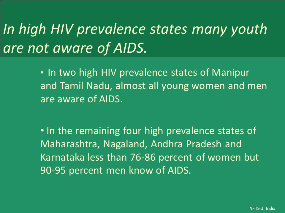 In high HIV prevalence states many youth are not aware of AIDS. In two high HIV prevalence states of Manipur and Tamil Nadu, almost all young women an