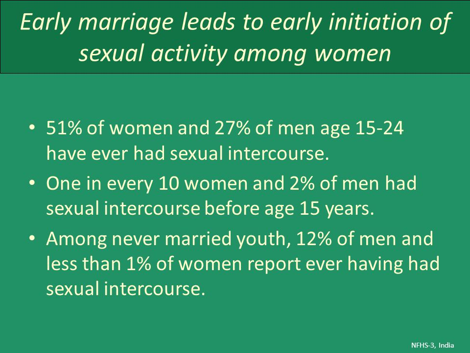 Early marriage leads to early initiation of sexual activity among women 51% of women and 27% of men age 15-24 have ever had sexual intercourse. One in