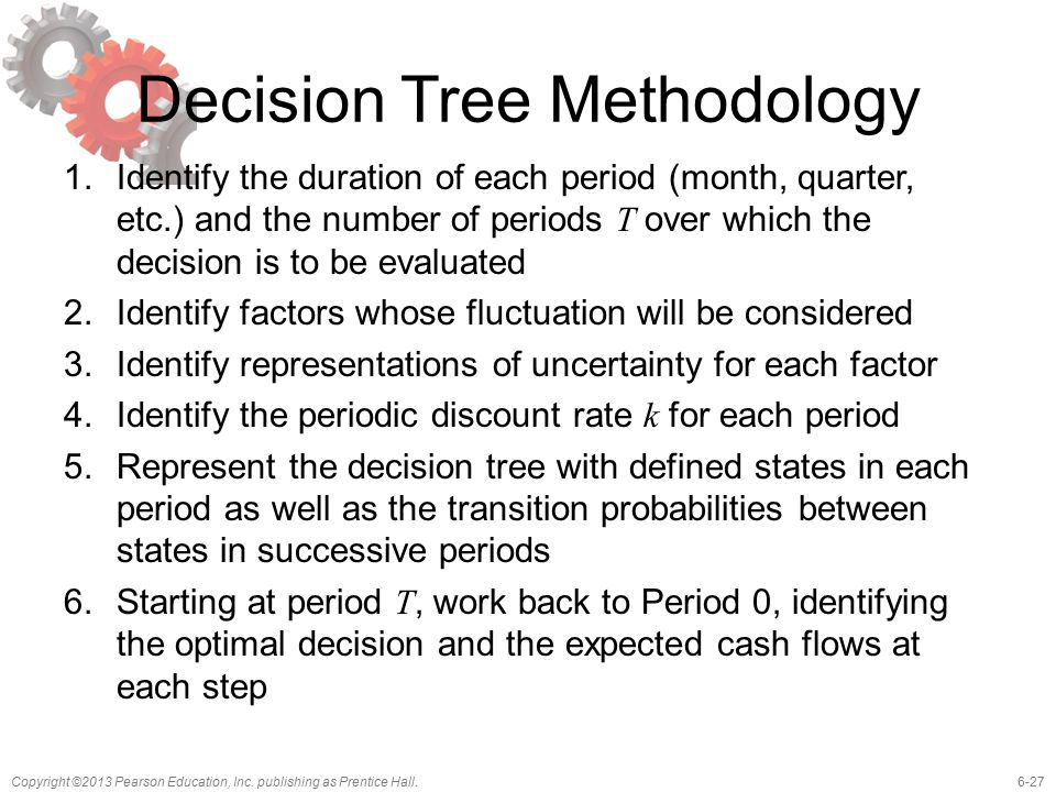 6-27Copyright ©2013 Pearson Education, Inc. publishing as Prentice Hall. Decision Tree Methodology 1.Identify the duration of each period (month, quar