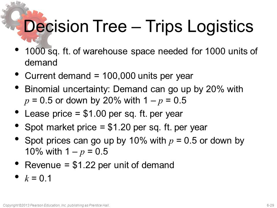 6-29Copyright ©2013 Pearson Education, Inc. publishing as Prentice Hall. Decision Tree – Trips Logistics 1000 sq. ft. of warehouse space needed for 10