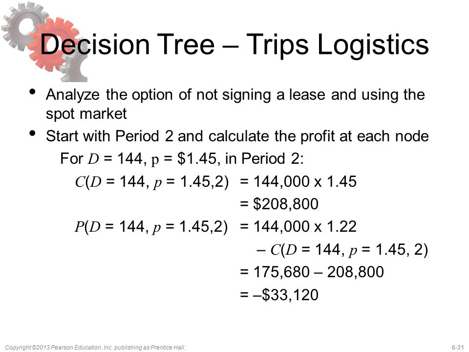 6-31Copyright ©2013 Pearson Education, Inc. publishing as Prentice Hall. Decision Tree – Trips Logistics Analyze the option of not signing a lease and