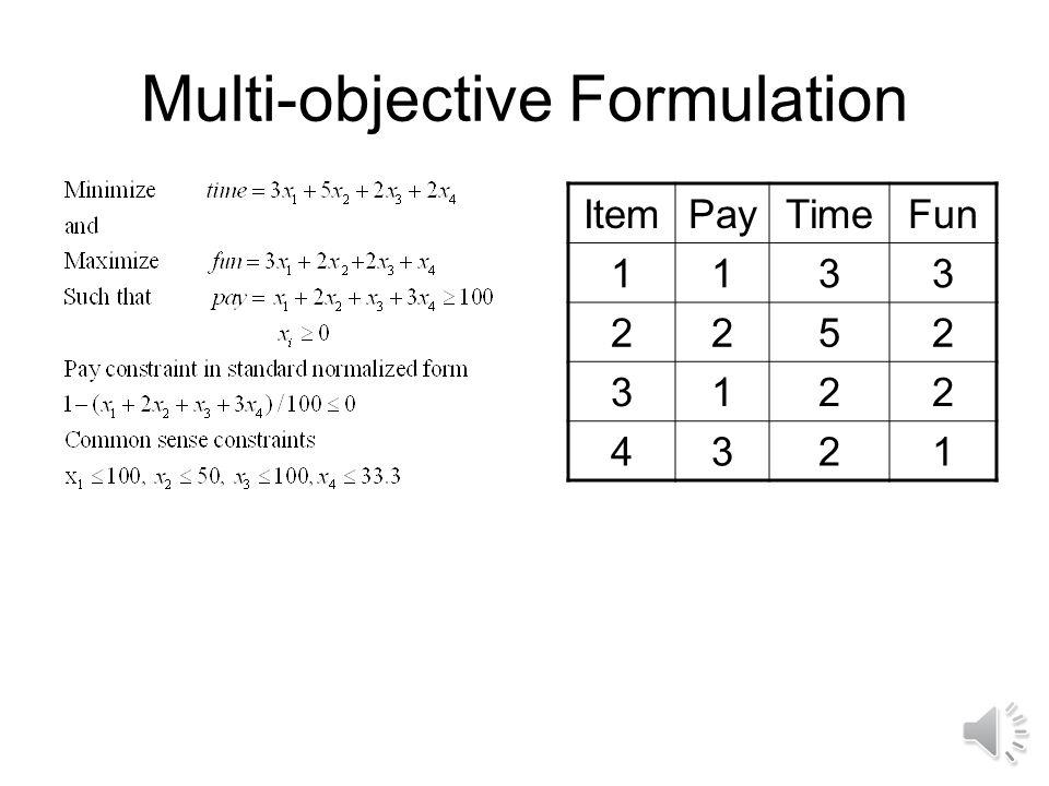 Multi-objective Formulation ItemPayTimeFun 1133 2252 3122 4321
