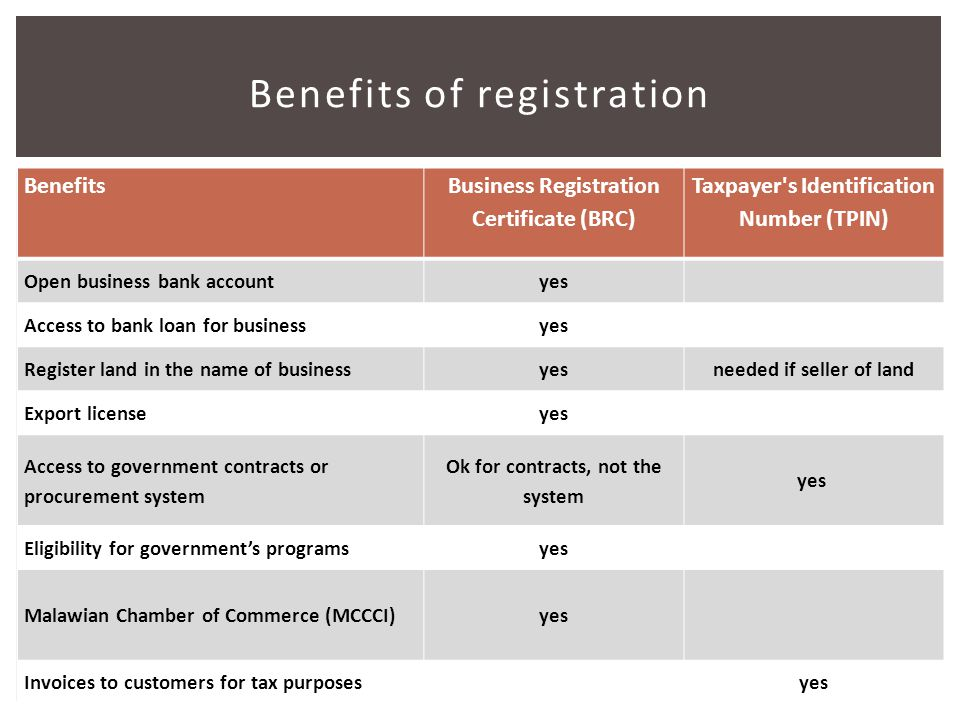 5 Benefits of registration Benefits Business Registration Certificate (BRC) Taxpayer s Identification Number (TPIN) Open business bank accountyes Access to bank loan for businessyes Register land in the name of businessyesneeded if seller of land Export licenseyes Access to government contracts or procurement system Ok for contracts, not the system yes Eligibility for government's programsyes Malawian Chamber of Commerce (MCCCI)yes Invoices to customers for tax purposes yes