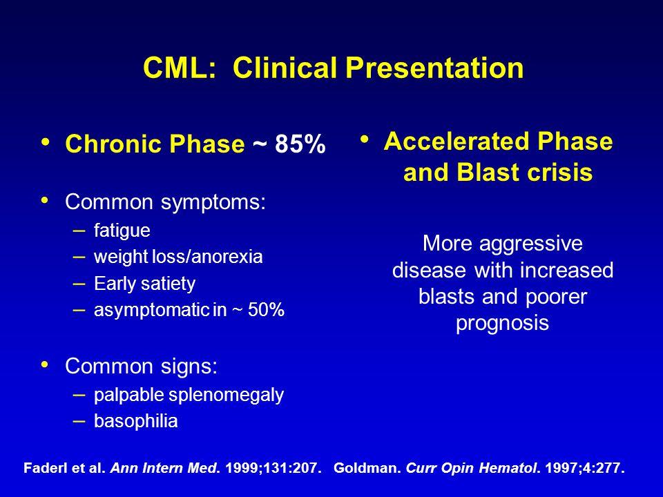 Faderl et al. Ann Intern Med. 1999;131:207. Goldman. Curr Opin Hematol. 1997;4:277. CML: Clinical Presentation Chronic Phase ~ 85% Common symptoms: –