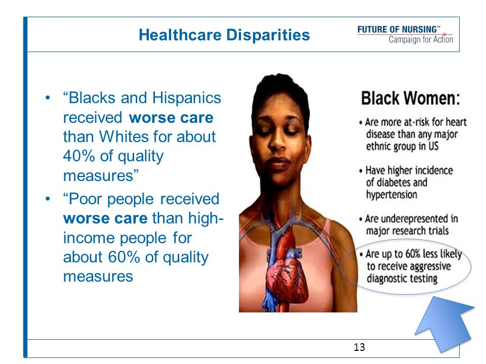 "Healthcare Disparities ""Blacks and Hispanics received worse care than Whites for about 40% of quality measures"" ""Poor people received worse care than"