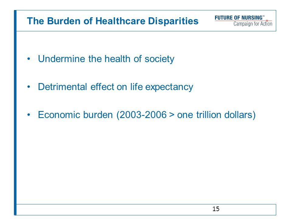The Burden of Healthcare Disparities Undermine the health of society Detrimental effect on life expectancy Economic burden (2003-2006 > one trillion d