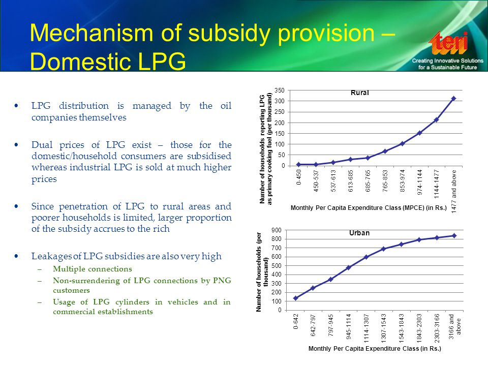 Mechanism of subsidy provision – Domestic LPG