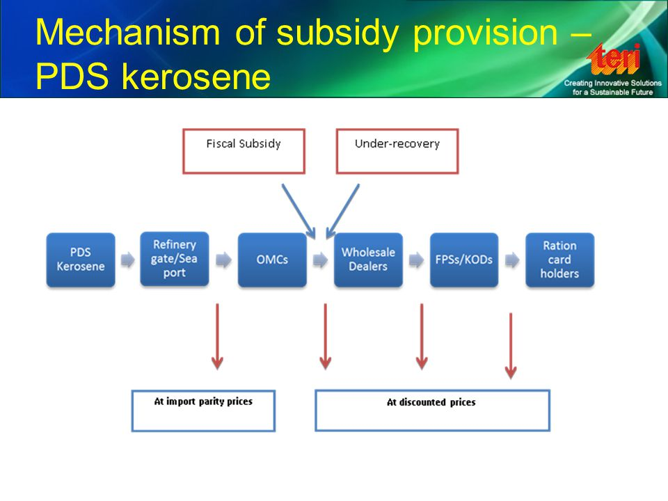 Mechanism of subsidy provision – PDS kerosene
