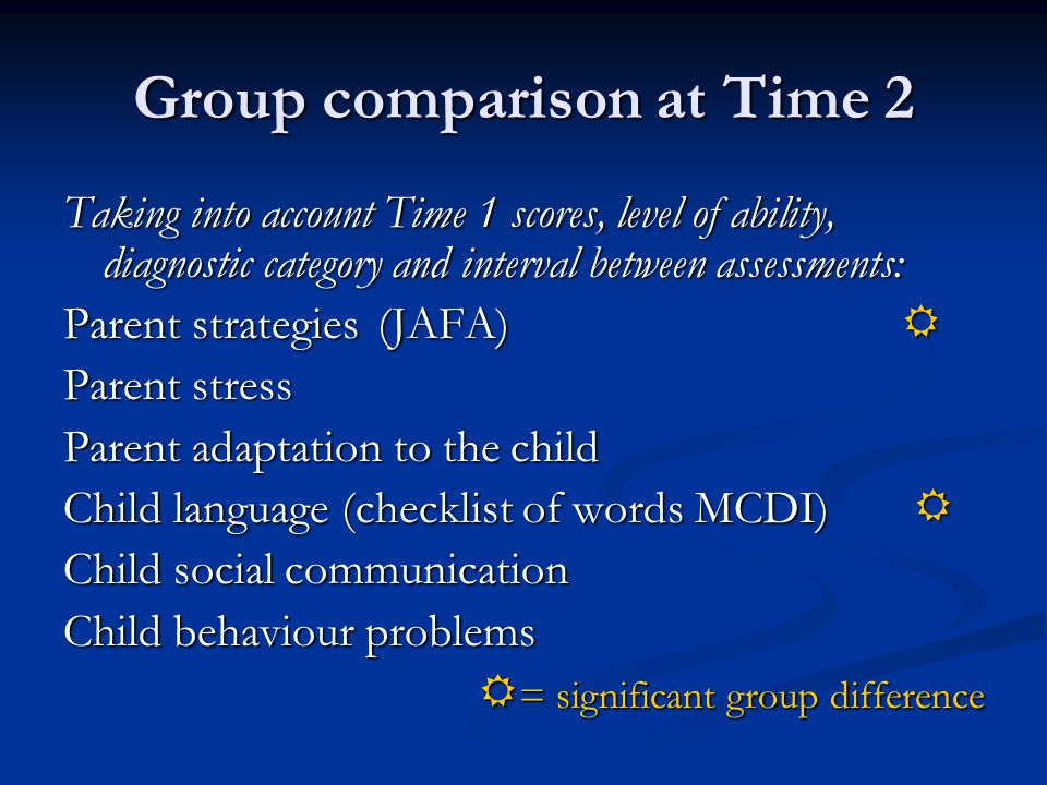 Group comparison at Time 2 Taking into account Time 1 scores, level of ability, diagnostic category and interval between assessments: Parent strategie
