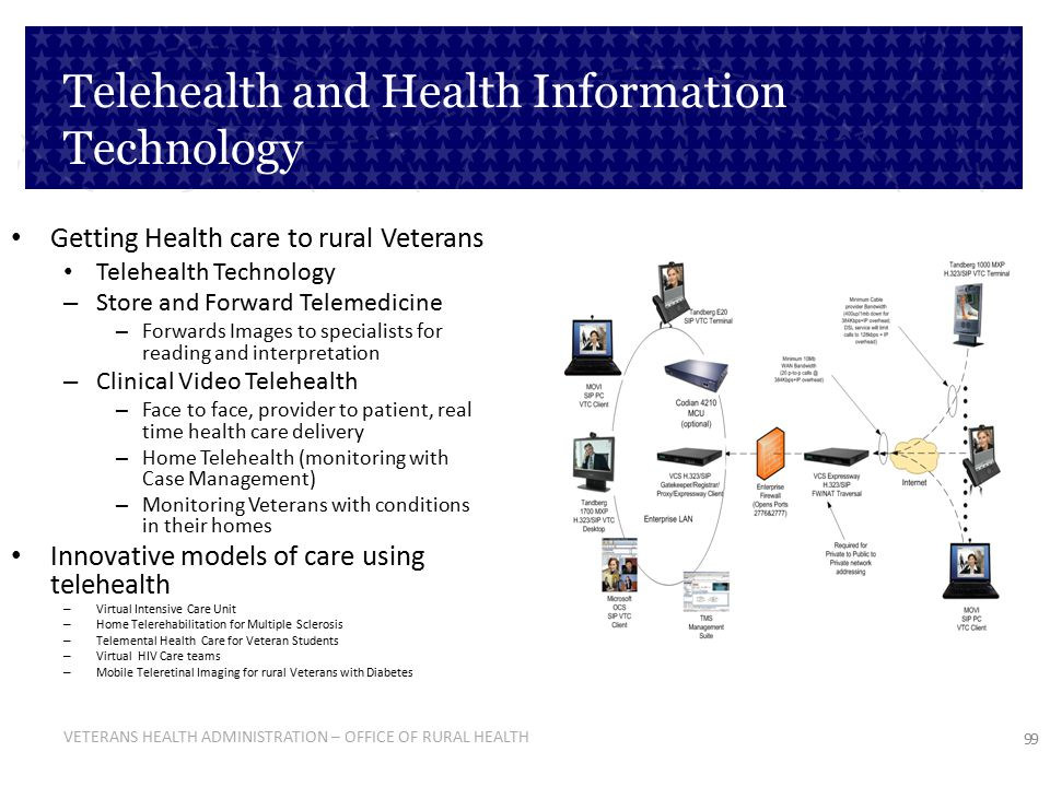 VETERANS HEALTH ADMINISTRATION – OFFICE OF RURAL HEALTH 9 Telehealth and Health Information Technology Getting Health care to rural Veterans Telehealt