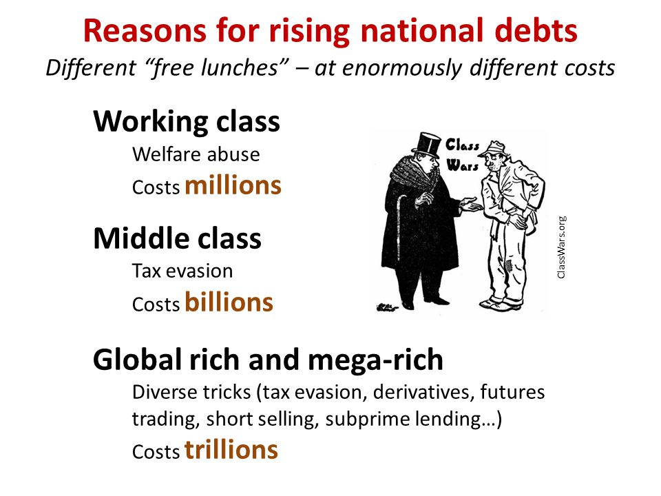 Reasons for rising national debts Different free lunches – at enormously different costs Working class Welfare abuse Costs millions Middle class Tax evasion Costs billions Global rich and mega-rich Diverse tricks (tax evasion, derivatives, futures trading, short selling, subprime lending…) Costs trillions ClassWars.org