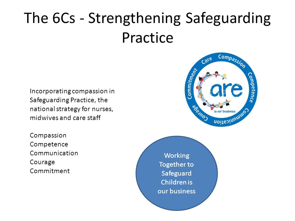 The 6Cs - Strengthening Safeguarding Practice Incorporating compassion in Safeguarding Practice, the national strategy for nurses, midwives and care s